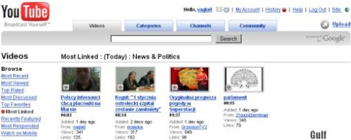 YouTube Most Linked : (Today) : News & Politics