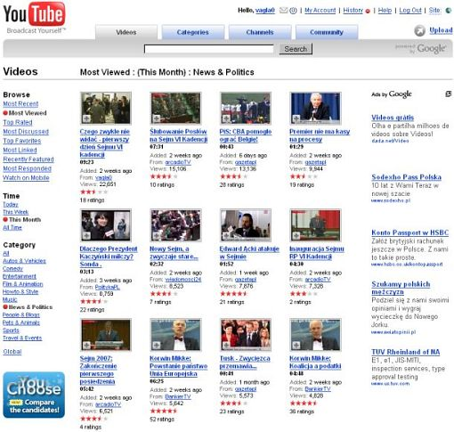 Screenshot serwisu YouTube z zestawieniem Most Viewed : (This Month) : News & Politics